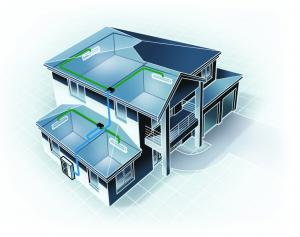 Multi Split Systems House